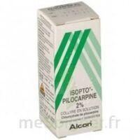 Isopto Pilocarpine 2 Pour Cent, Collyre à Chalon-sur-Saône
